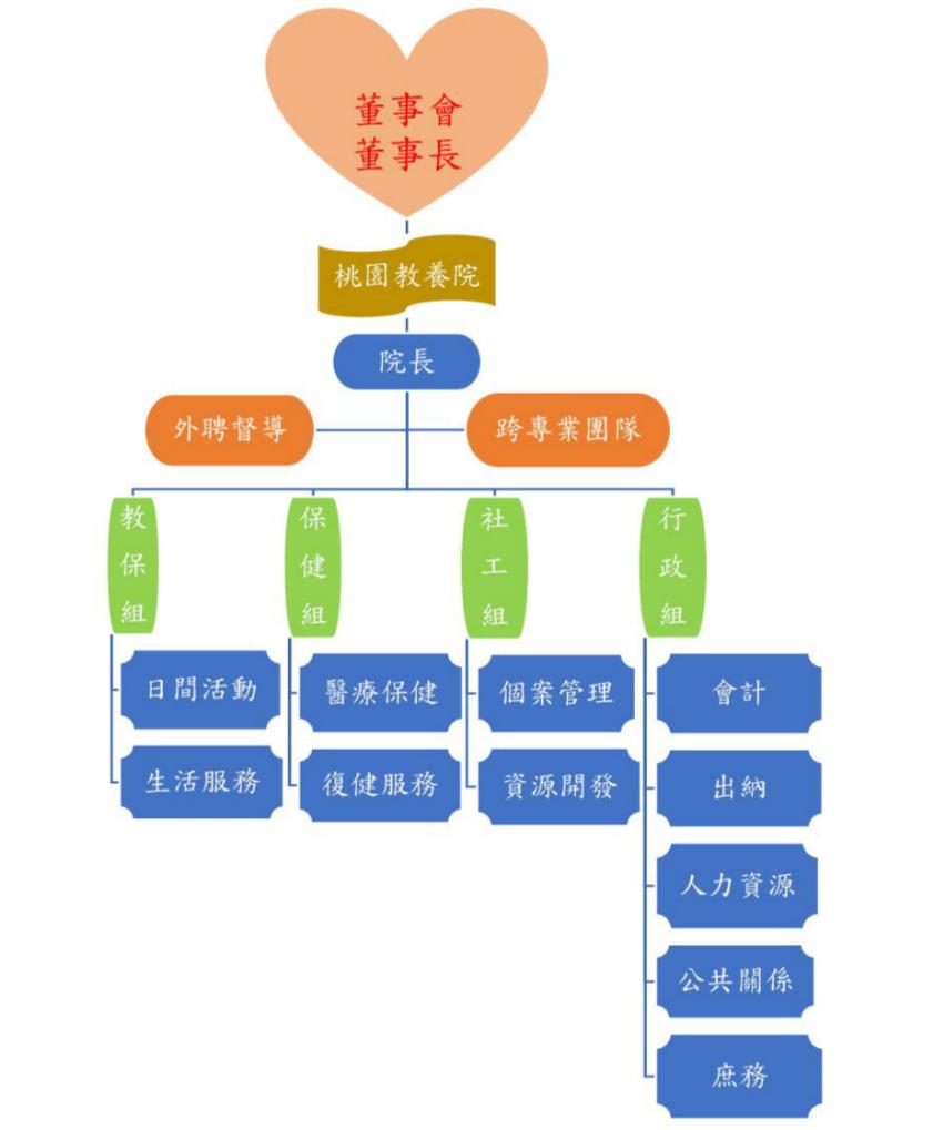 組織架構.jpg